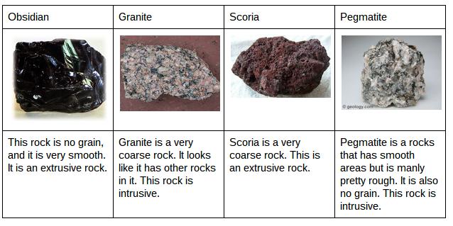 Igneous Rocks Jack Rock Cycle